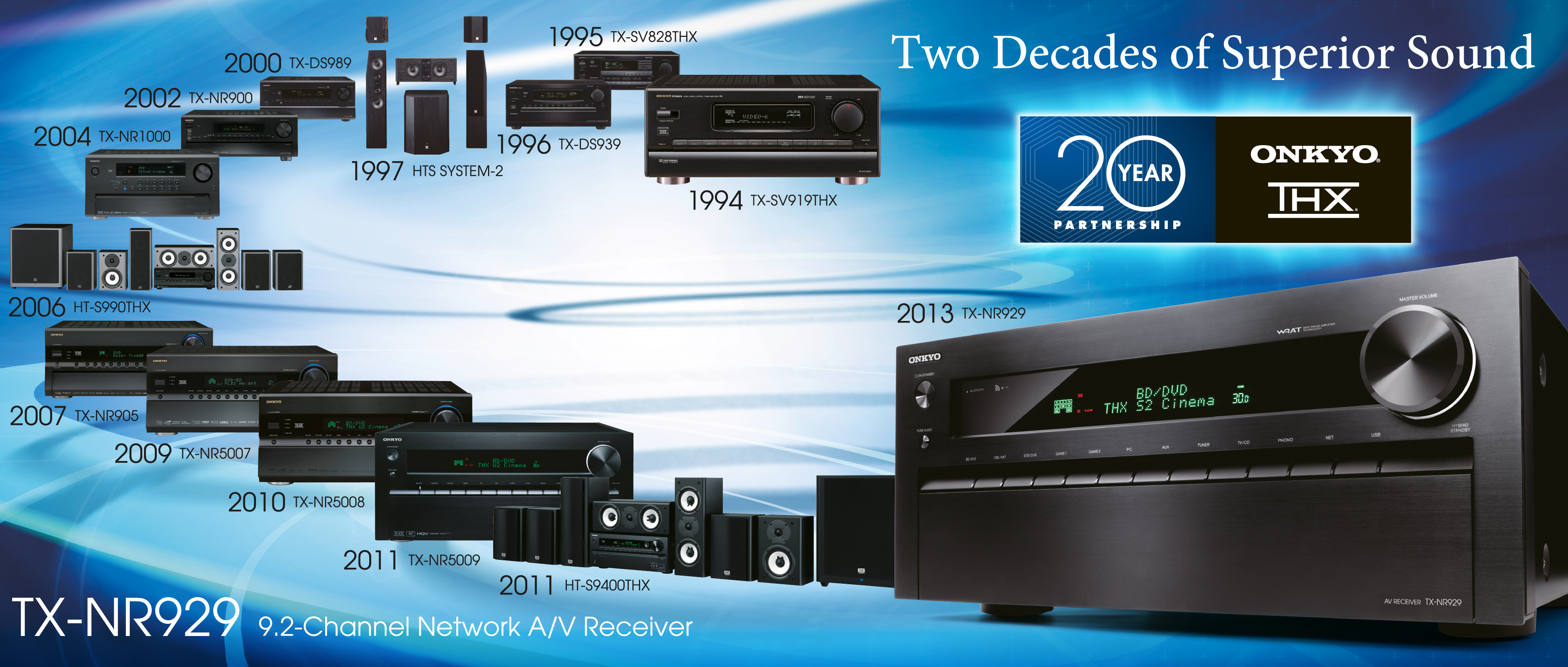 ONKYO, THX & the TX-NR929 | Product Support Blog